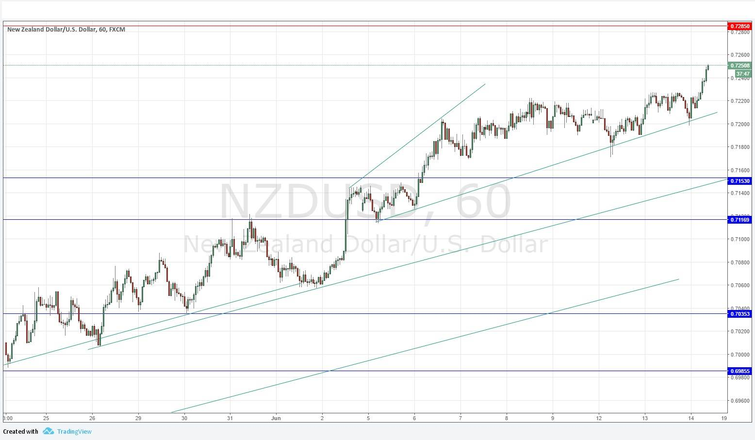US oil output hampering market: OPEC