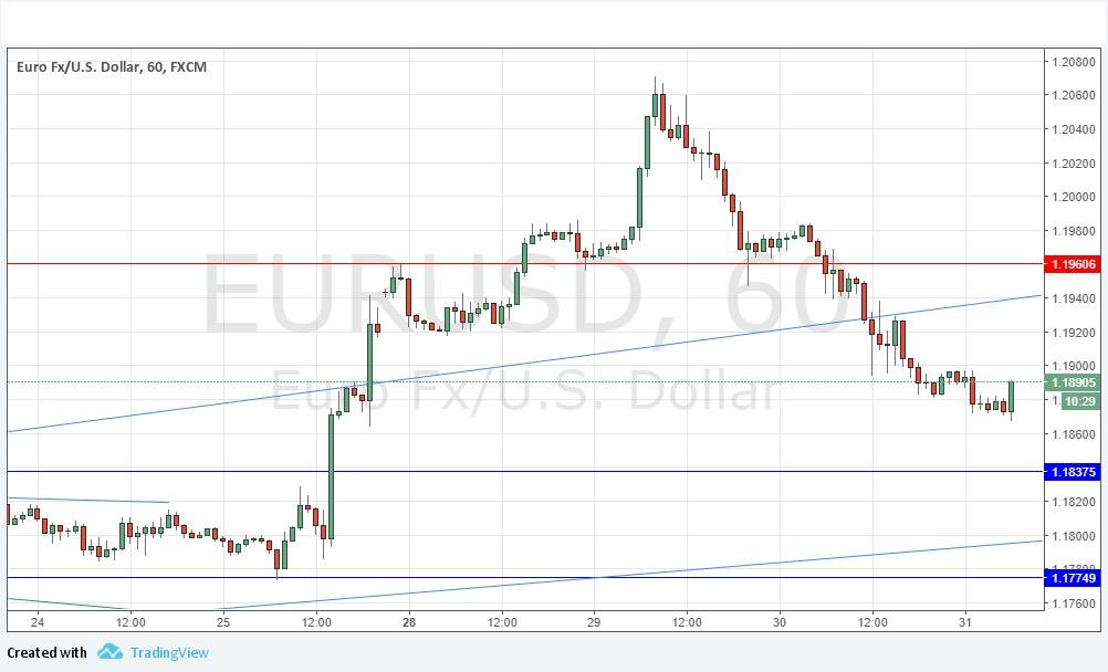 Dollar Falls to Its Lowest Level Since January 2015