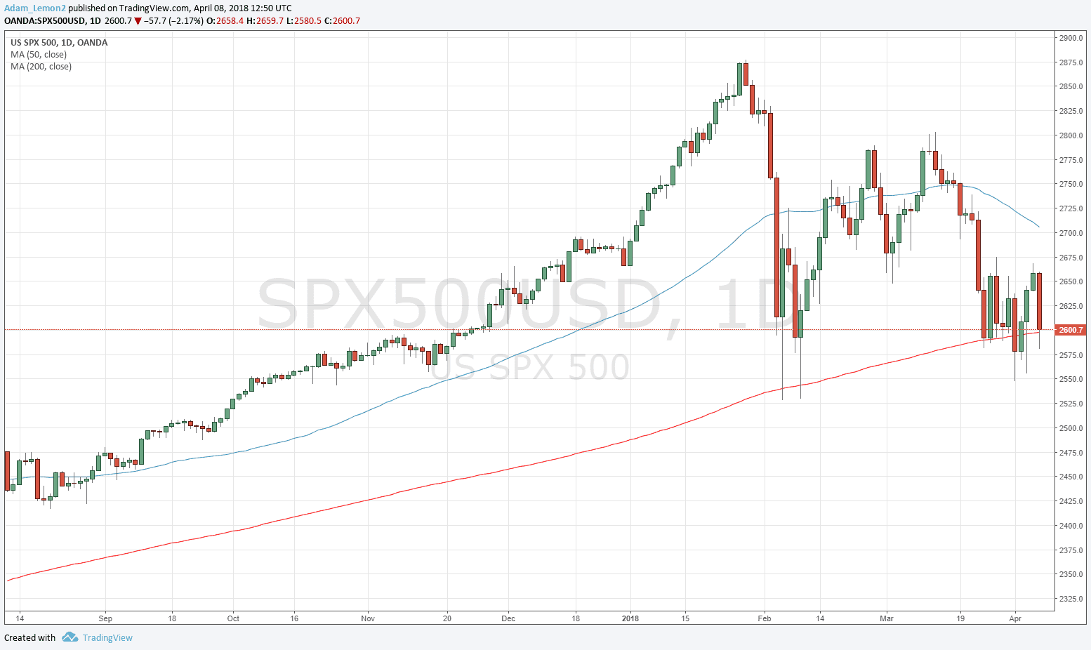 China's president offers United States possible trade concessions
