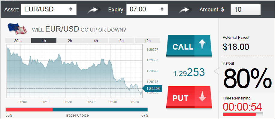 Binary options trading in pakistan