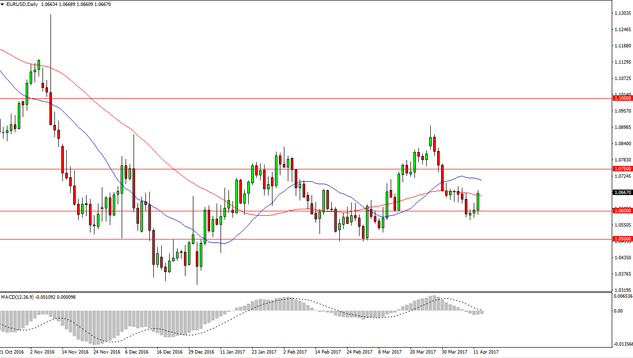 http://dailyforex.com/files/april1317_eurusd_chris.png