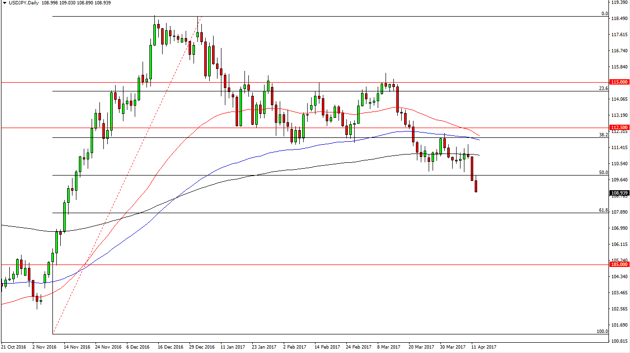 http://dailyforex.com/files/april1317_usdjpy_chris.png